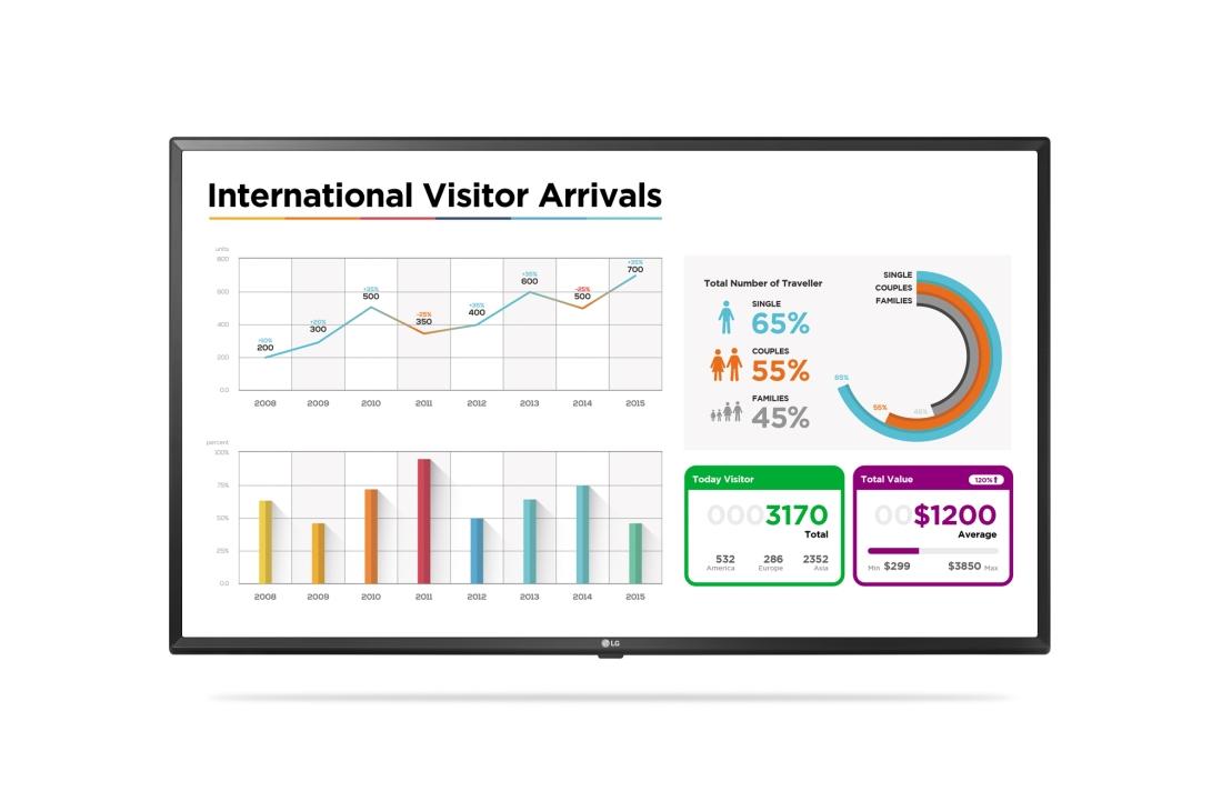 "LG 49UL3E-B signage display 124.5 cm (49"") LED 4K Ultra HD Digital signage flat panel Black"