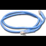 Microconnect CAT5e UTP 0.5m 0.5m Cat5e U/UTP (UTP) Blue networking cable
