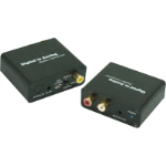 Microconnect MC-DAC2 video converter Active video converter
