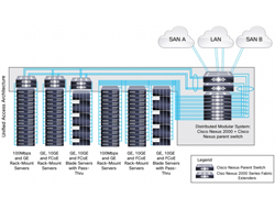 Cisco Nexus Airflow Vent