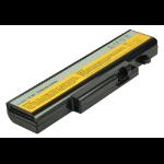 2-Power 10.8v 5200mAh Li-Ion Laptop Battery