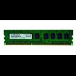 2-Power 4GB DDR3L DIMM + TS 4GB DDR3L 1600MHz ECC memory module