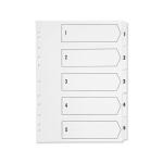 Q-CONNECT KF01527 tab index