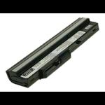 2-Power CBI3020A rechargeable battery