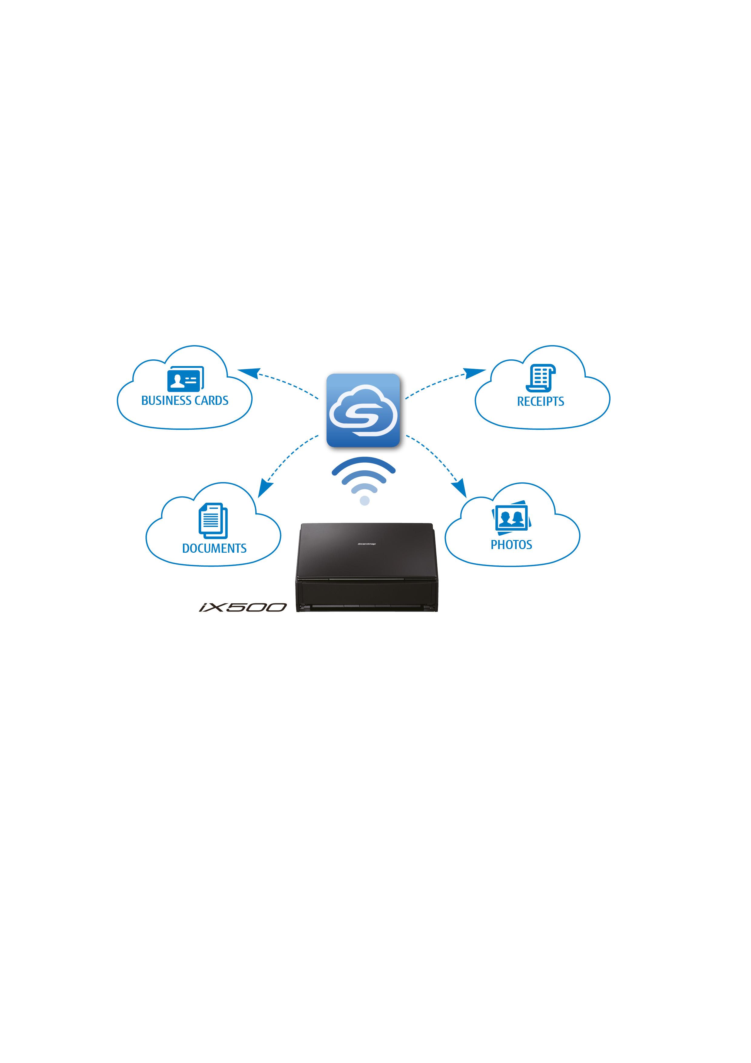 ScanSnap iX500 Flatbed 600 x 600DPI A4 Black PA03656-B301