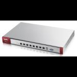 Zyxel USG1900 hardware firewall 7000 Mbit/s