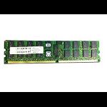 Nexus 7000 Supervisor 1 8GB Memory Upgrade Kit