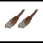 Microconnect CAT6 U/UTP 2m LSZH networking cable U/UTP (UTP) Brown
