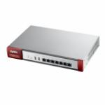ZyXEL ZYWALL 110 3600Mbit/s