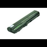 2-Power CBI3306A rechargeable battery
