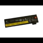 BTI LN-4X50M08810 Battery