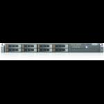 IBM System x 3530 M4 server 1.9 GHz Intel® Xeon® E5 Family E5-2420 Rack (2U) 460 W