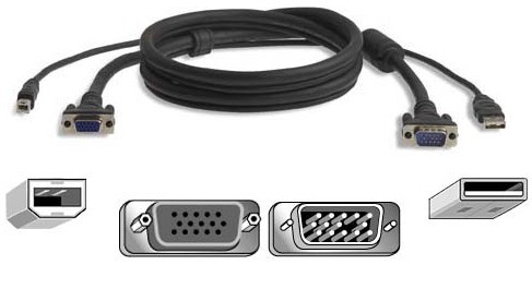 Omniview All In One Pro USB Cable Kit 3m