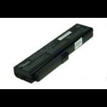 2-Power CBI2090A rechargeable battery
