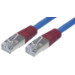 MCL 3m Cat5e F/UTP cable de red Azul
