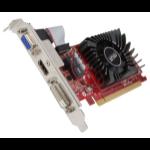 ASUS R7240-2GD3-L Radeon R7 240 2GB GDDR3