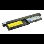2-Power CBI3210A rechargeable battery