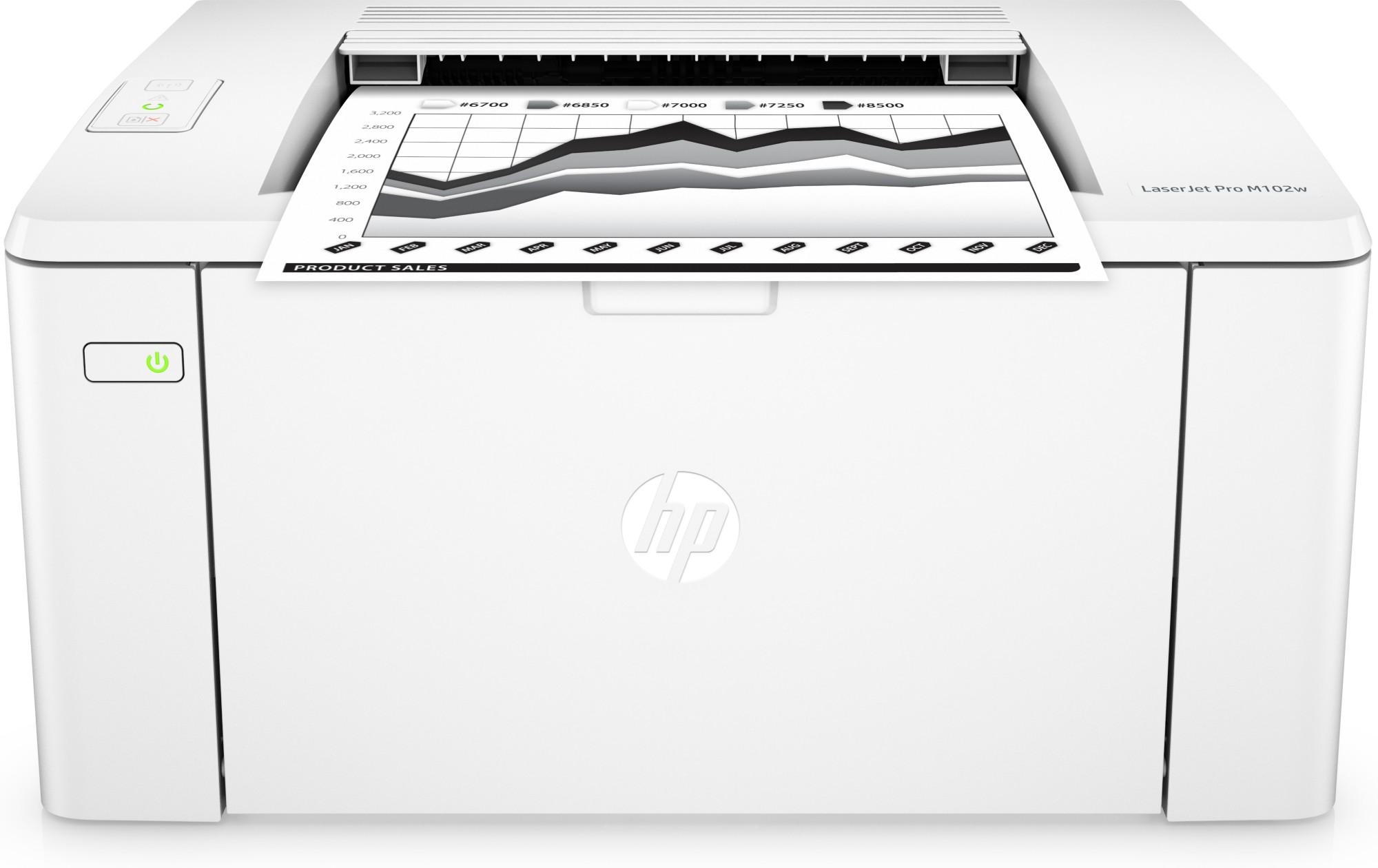HP LaserJet Pro M102w 1200 x 1200DPI A4 Wi-Fi