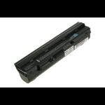 2-Power CBI3020H rechargeable battery