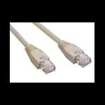 MCL Cable Ethernet RJ45 Cat6 3.0 m Grey cable de red 3 m Gris