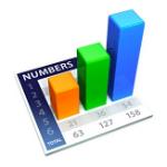 Apple Numbers '09, EDU