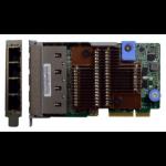 Lenovo 7ZT7A00547 Netzwerkkarte/-adapter Faser 10000 Mbit/s Intern