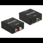 DeLOCK 62723 Black audio converter