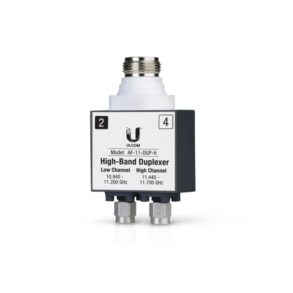Ubiquiti Networks AF-11-DUP-H fibre optic adapter Black,Silver,White 1 pc(s)