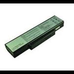 2-Power CBI3329B rechargeable battery