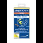 Legamaster Magic-Chart notes 10x20cm yellow 100pcs