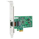 HP Inc. Intel PRO/1000 Gigabit