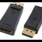 Cabac Display Port Male to HDMI Female Adaptor LS