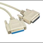 Videk 1066 serial cable White 3 m DB-25
