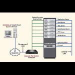 Vertiv CPS1610 Appliance - Console Port Server, 16 port with vConsole software 1U KVM switch