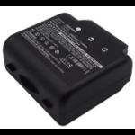 CoreParts MBXCRC-BA062 remote control accessory