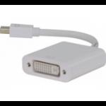 Hypertec 127429-HY video cable adapter 0.09 m Mini DisplayPort DVI-D White