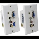 QVS VARCA-1P outlet box White