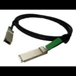 Cisco QSFP-H40G-CU4M= InfiniBand-kabel 4 m QSFP+ Zwart