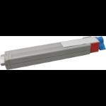 Quality Imaging QI-OK1020ZM toner cartridge Compatible Magenta 1 pc(s)