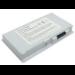 MicroBattery Battery 14.4V 2200mAh