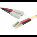 EXC 391090 fibre optic cable 2 m SC/UPC LC/UPC LSZH OM2 Orange