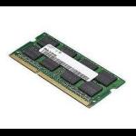 HP 4GB DDR4 2133MHz memory module