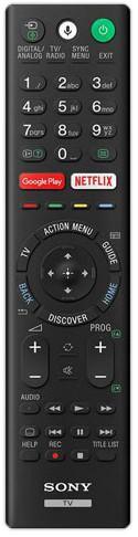 Sony Remote Commander (RMT-TX220E)