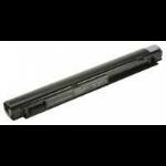 2-Power CBI3196A rechargeable battery