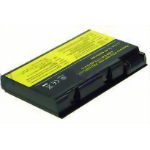 2-Power CBI1061A 5200mAh 14.4V rechargeable battery