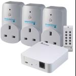 EnerGenie MIHO027 smart plug White