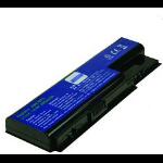 2-Power CBI2057A rechargeable battery