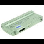 2-Power CBI1064A rechargeable battery Lithium-Ion (Li-Ion) 7800 mAh 7.4 V