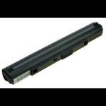 2-Power CBI3164A rechargeable battery