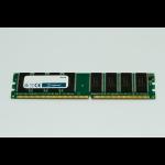 Hypertec 1GB PC2700 DIMM ECC